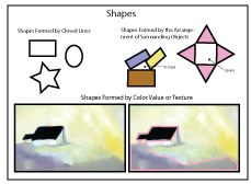 Shapes Types Pictures
